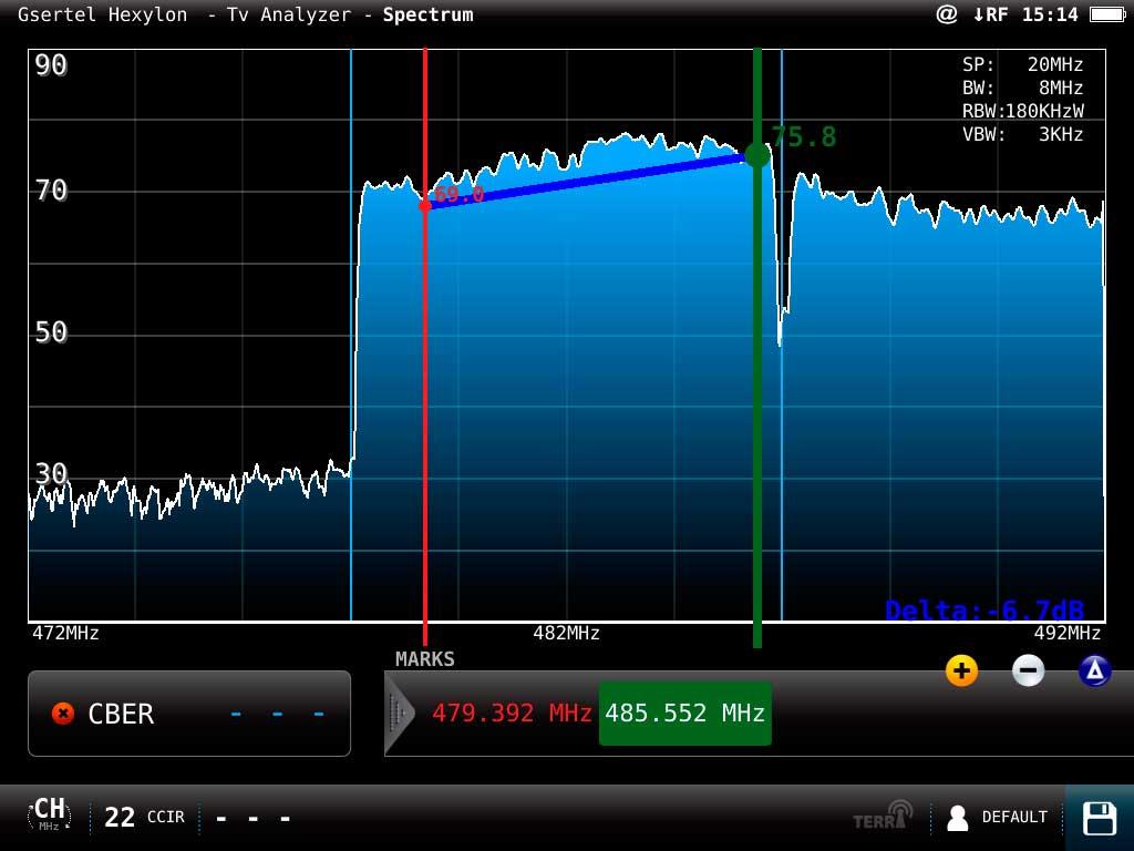 Hexylon High Measurement Accuracy Of Radio Tv Signals Gsertel Rf Multi Signal Analyzer Spectrum